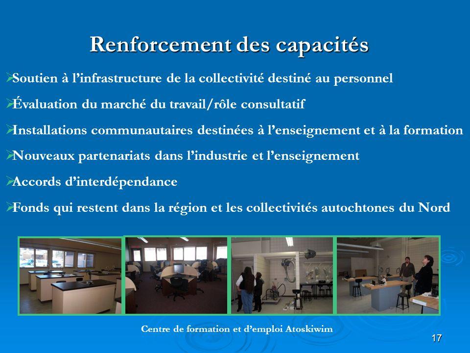 17 Renforcement des capacités Centre de formation et demploi Atoskiwim Soutien à linfrastructure de la collectivité destiné au personnel Évaluation du