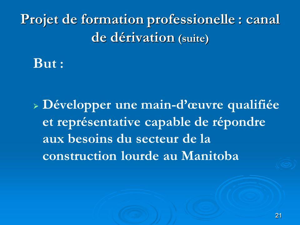 21 Projet de formation professionelle : canal de dérivation (suite) But : Développer une main-dœuvre qualifiée et représentative capable de répondre aux besoins du secteur de la construction lourde au Manitoba