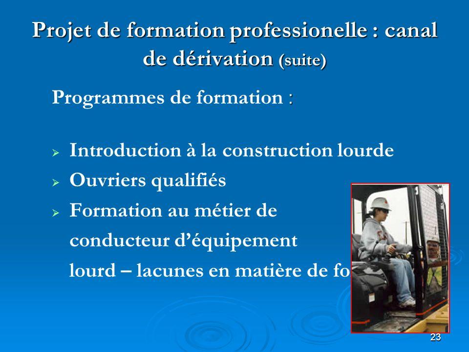 23 Projet de formation professionelle : canal de dérivation (suite) : Programmes de formation : Introduction à la construction lourde Ouvriers qualifiés Formation au métier de conducteur déquipement lourd – lacunes en matière de formation