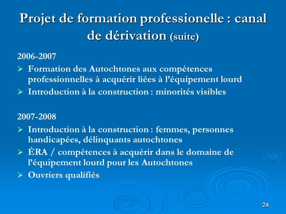 24 Projet de formation professionelle : canal de dérivation (suite) 2006-2007 Formation des Autochtones aux compétences professionnelles à acquérir li
