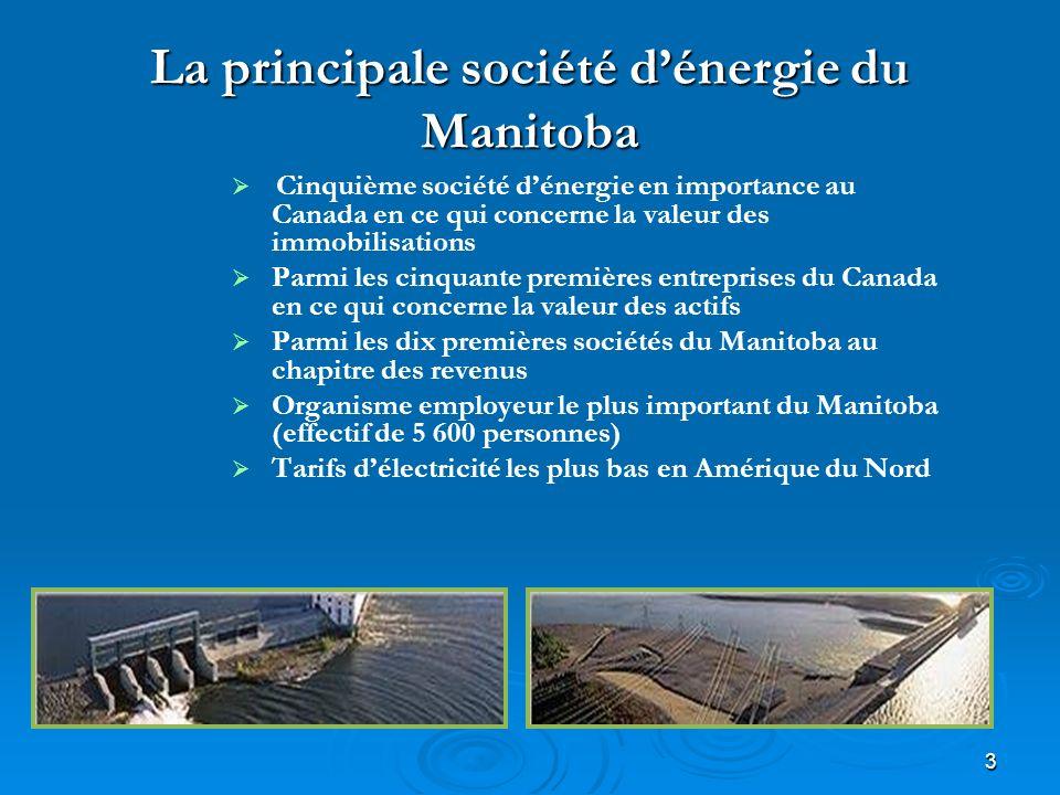 3 La principale société dénergie du Manitoba Cinquième société dénergie en importance au Canada en ce qui concerne la valeur des immobilisations Parmi les cinquante premières entreprises du Canada en ce qui concerne la valeur des actifs Parmi les dix premières sociétés du Manitoba au chapitre des revenus Organisme employeur le plus important du Manitoba (effectif de 5 600 personnes) Tarifs délectricité les plus bas en Amérique du Nord