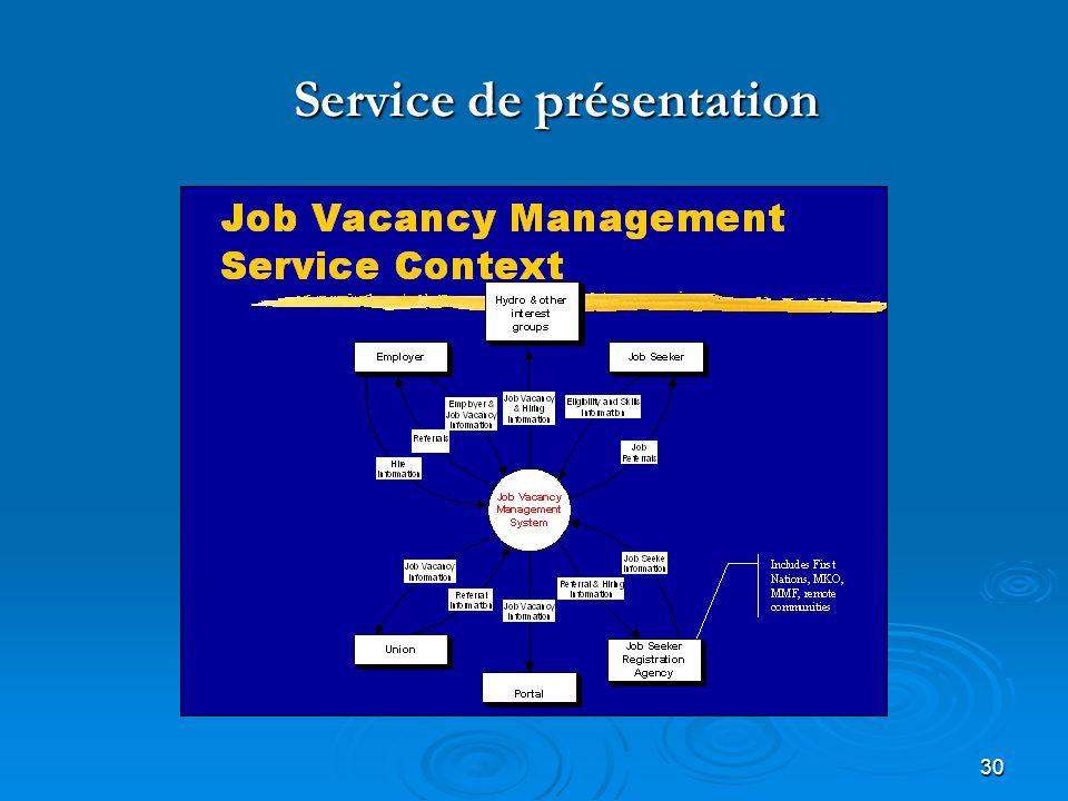 30 Service de présentation