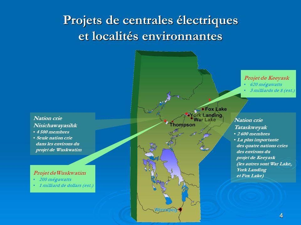 4 Nation crie Nisichawayasihk 4 500 membres Seule nation crie dans les environs du projet de Wuskwatim Projet deWuskwatim 200 mégawatts 1 milliard de dollars (est.) Projet de Keeyask 620 mégawatts 3 milliards de $ (est.) Nation crie Tataskweyak 2 600 membres La plus importante des quatre nations cries des environs du projet de Keeyask (les autres sont War Lake, York Landing et Fox Lake) Projets de centrales électriques et localités environnantes