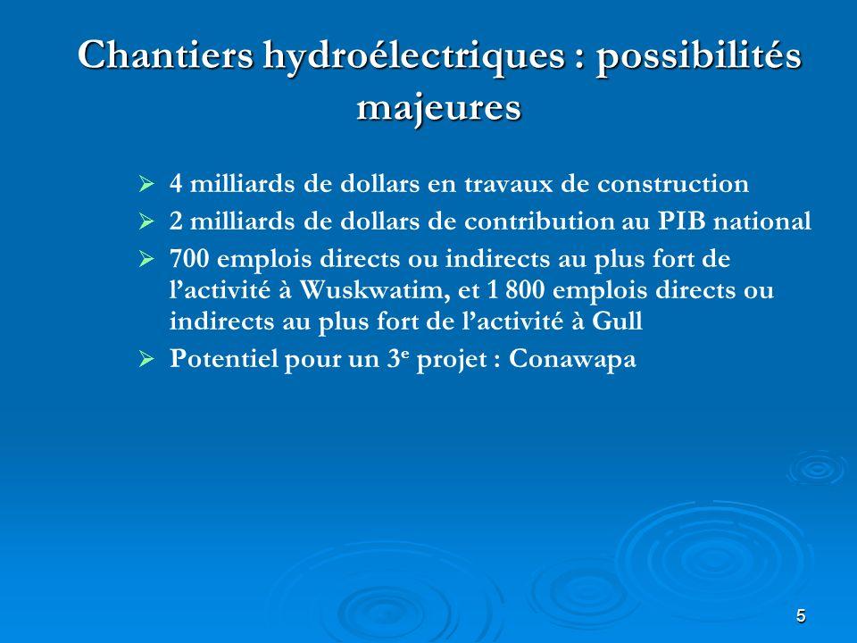 5 Chantiers hydroélectriques : possibilités majeures 4 milliards de dollars en travaux de construction 2 milliards de dollars de contribution au PIB n