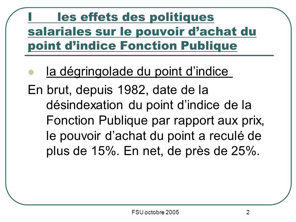 FSU octobre 2005 2 I les effets des politiques salariales sur le pouvoir dachat du point dindice Fonction Publique la dégringolade du point dindice En