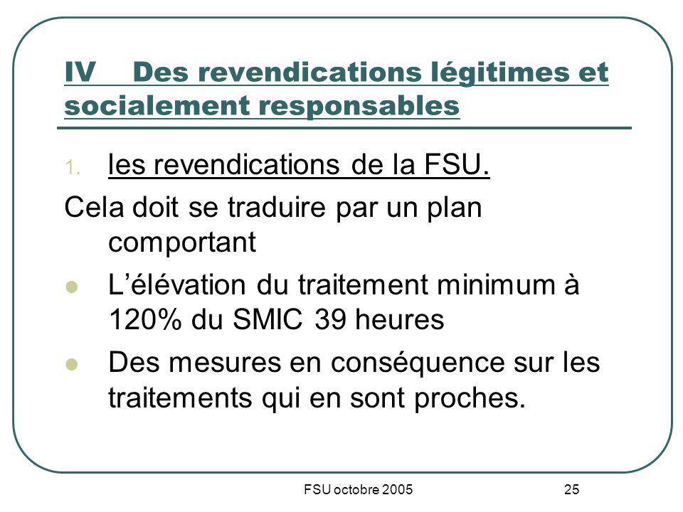 FSU octobre 2005 25 IVDes revendications légitimes et socialement responsables 1. les revendications de la FSU. Cela doit se traduire par un plan comp