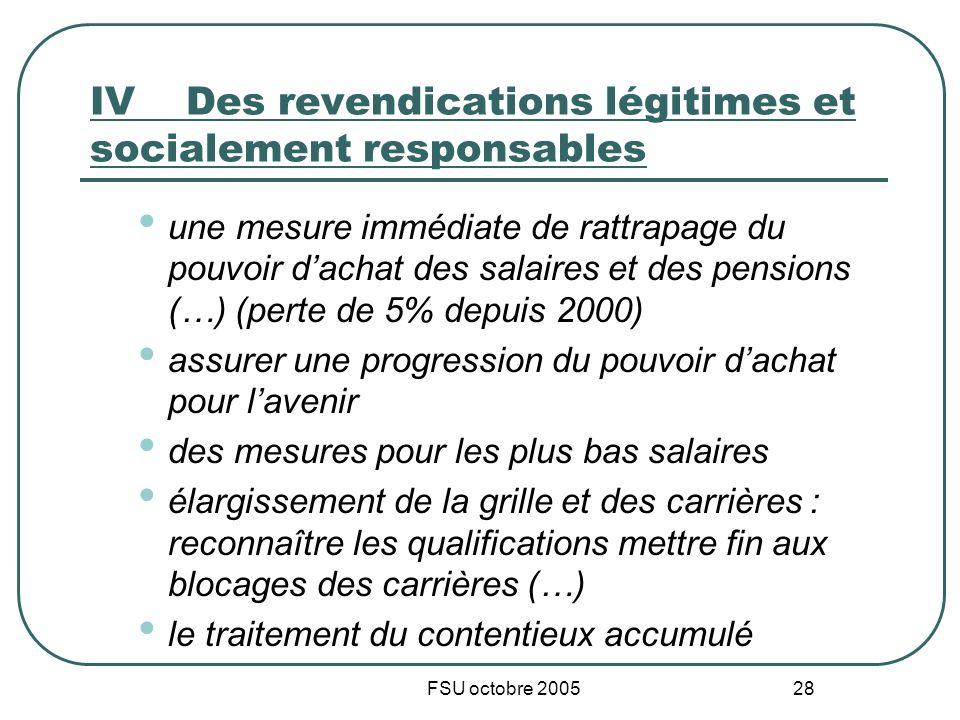 FSU octobre 2005 28 IVDes revendications légitimes et socialement responsables une mesure immédiate de rattrapage du pouvoir dachat des salaires et de