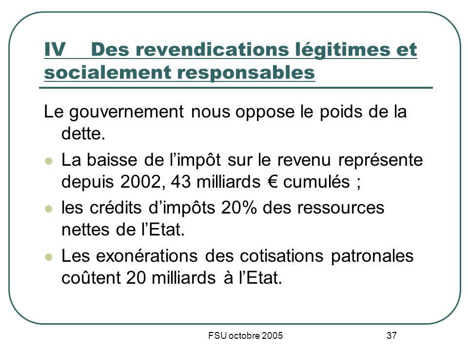 FSU octobre 2005 37 IVDes revendications légitimes et socialement responsables Le gouvernement nous oppose le poids de la dette. La baisse de limpôt s