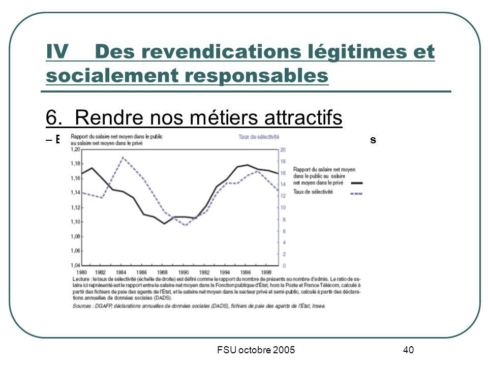 FSU octobre 2005 40 IVDes revendications légitimes et socialement responsables 6.