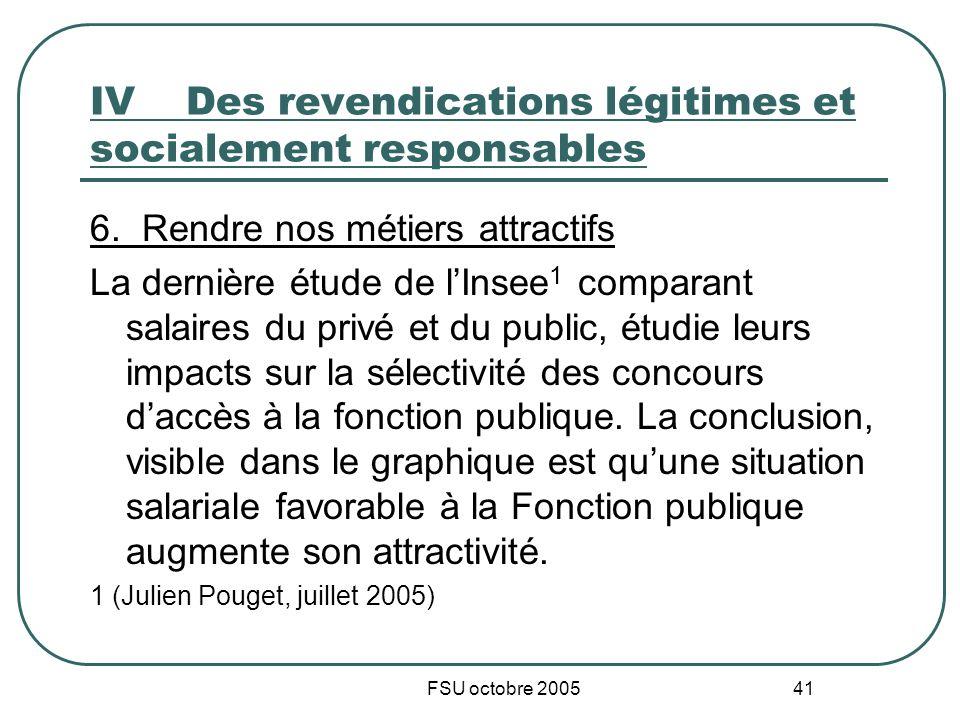 FSU octobre 2005 41 IVDes revendications légitimes et socialement responsables 6. Rendre nos métiers attractifs La dernière étude de lInsee 1 comparan