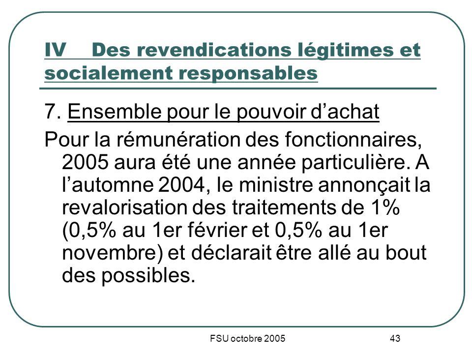 FSU octobre 2005 43 IVDes revendications légitimes et socialement responsables 7.