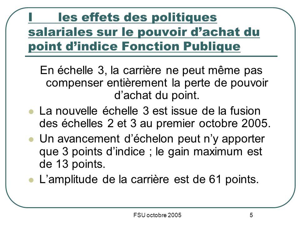 FSU octobre 2005 5 I les effets des politiques salariales sur le pouvoir dachat du point dindice Fonction Publique En échelle 3, la carrière ne peut même pas compenser entièrement la perte de pouvoir dachat du point.