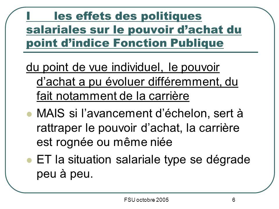FSU octobre 2005 6 I les effets des politiques salariales sur le pouvoir dachat du point dindice Fonction Publique du point de vue individuel, le pouv