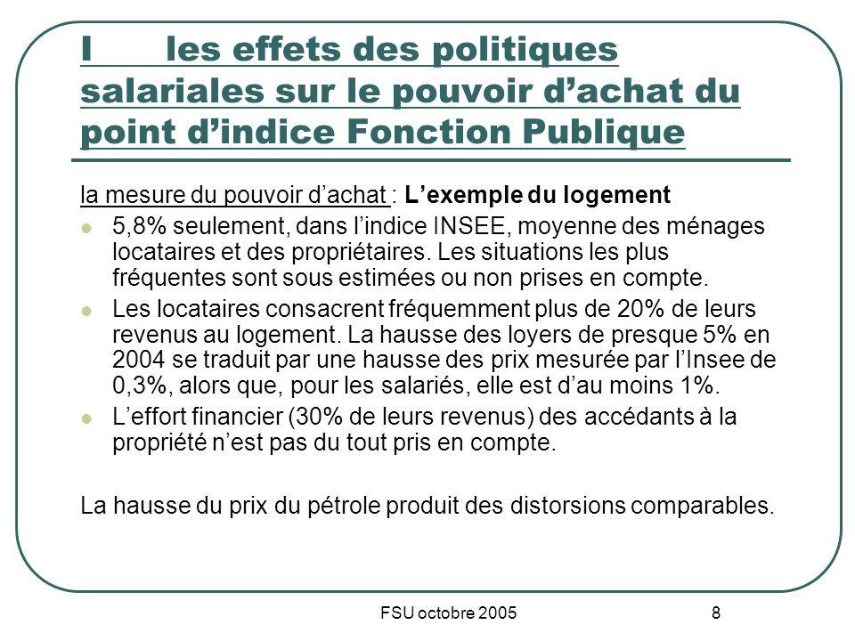 FSU octobre 2005 8 I les effets des politiques salariales sur le pouvoir dachat du point dindice Fonction Publique la mesure du pouvoir dachat : Lexemple du logement 5,8% seulement, dans lindice INSEE, moyenne des ménages locataires et des propriétaires.