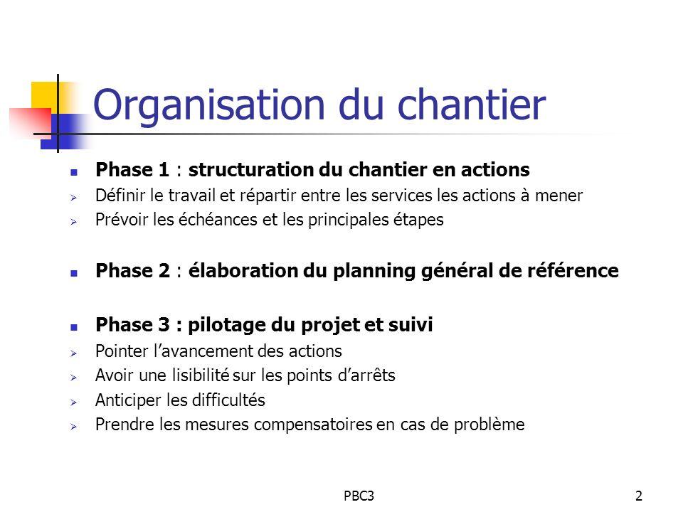 PBC32 Organisation du chantier Phase 1 : structuration du chantier en actions Définir le travail et répartir entre les services les actions à mener Pr