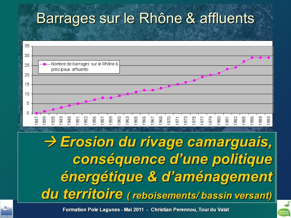 Formation Pole Lagunes - Mai 2011 - Christian Perennou, Tour du Valat Barrages sur le Rhône & affluents Erosion du rivage camarguais, conséquence dune