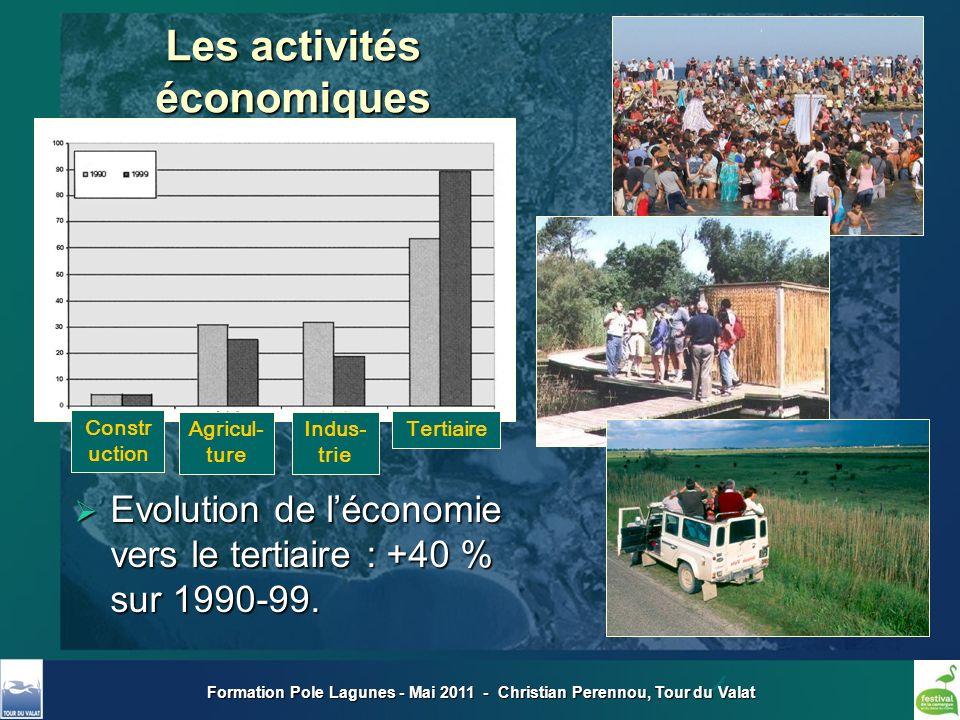 Formation Pole Lagunes - Mai 2011 - Christian Perennou, Tour du Valat Les activités économiques Evolution de léconomie vers le tertiaire : +40 % sur 1