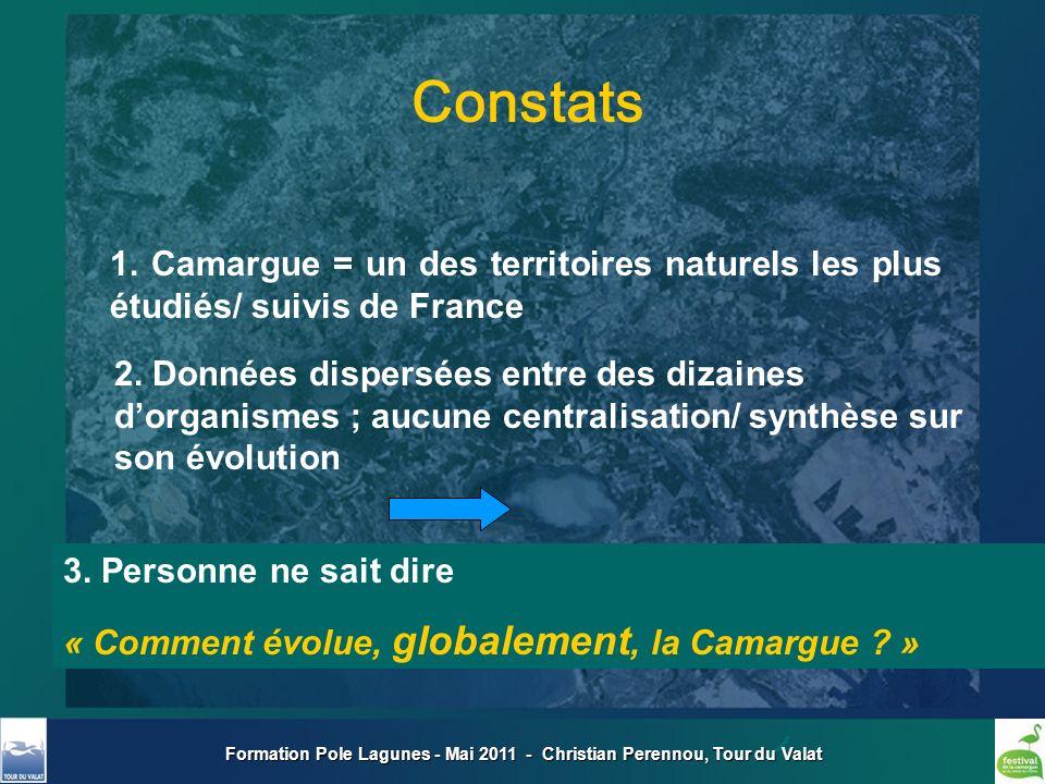 Formation Pole Lagunes - Mai 2011 - Christian Perennou, Tour du Valat Constats 2. Données dispersées entre des dizaines dorganismes ; aucune centralis