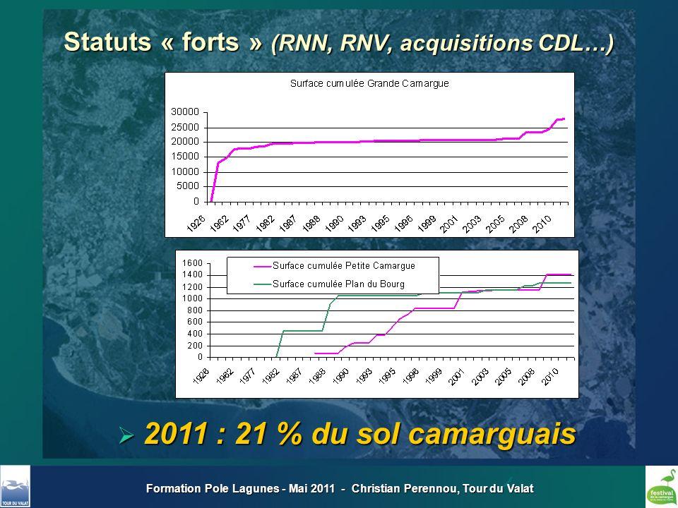 Formation Pole Lagunes - Mai 2011 - Christian Perennou, Tour du Valat Statuts « forts » (RNN, RNV, acquisitions CDL…) 2011 : 21 % du sol camarguais 20