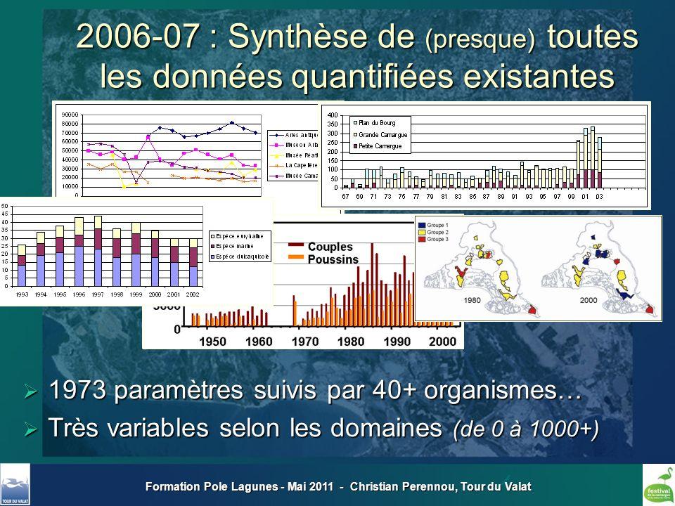 Formation Pole Lagunes - Mai 2011 - Christian Perennou, Tour du Valat 2006-07 : Synthèse de (presque) toutes les données quantifiées existantes 1973 p