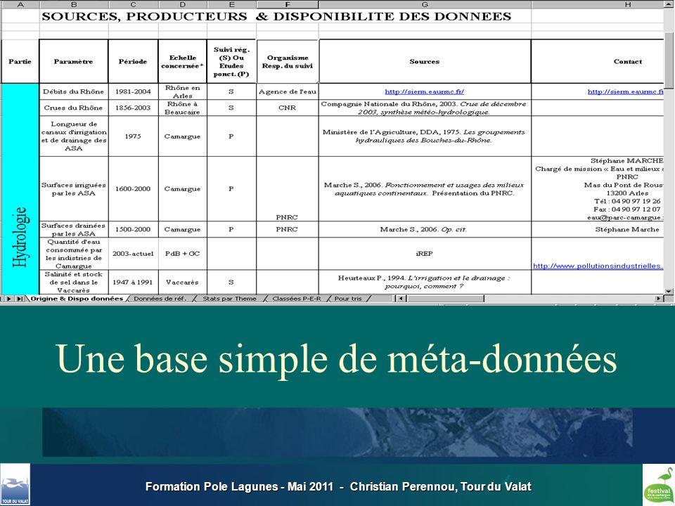 Formation Pole Lagunes - Mai 2011 - Christian Perennou, Tour du Valat … et une 1e synthèse sur lévolution de quelques aspects importants du delta