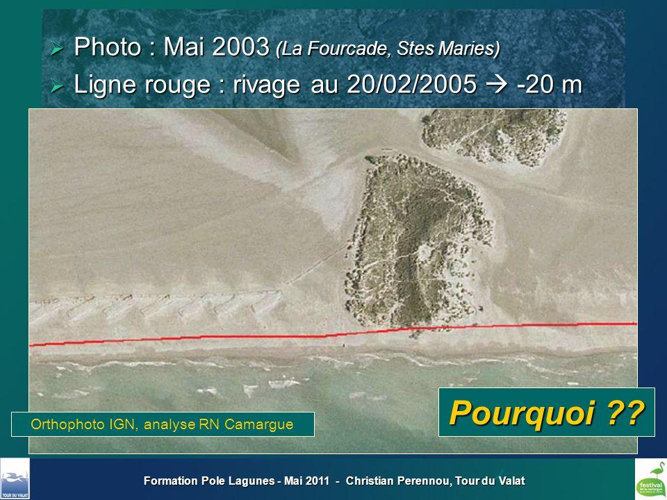 Formation Pole Lagunes - Mai 2011 - Christian Perennou, Tour du Valat +22cm sur 1905-1995 en Camargue +22cm sur 1905-1995 en Camargue Données F.Suanez, CNRS-CEREGE Montée du niveau de la mer ?.