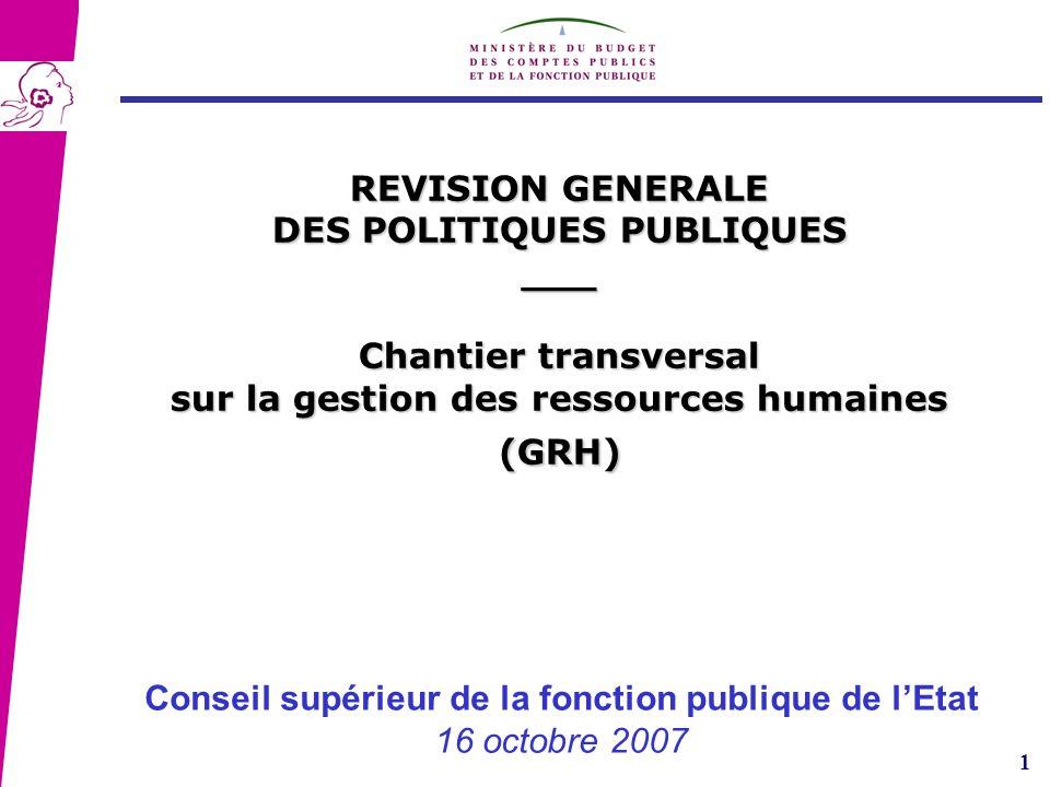 1 Conseil supérieur de la fonction publique de lEtat 16 octobre 2007 REVISION GENERALE DES POLITIQUES PUBLIQUES ___ Chantier transversal sur la gestion des ressources humaines (GRH)