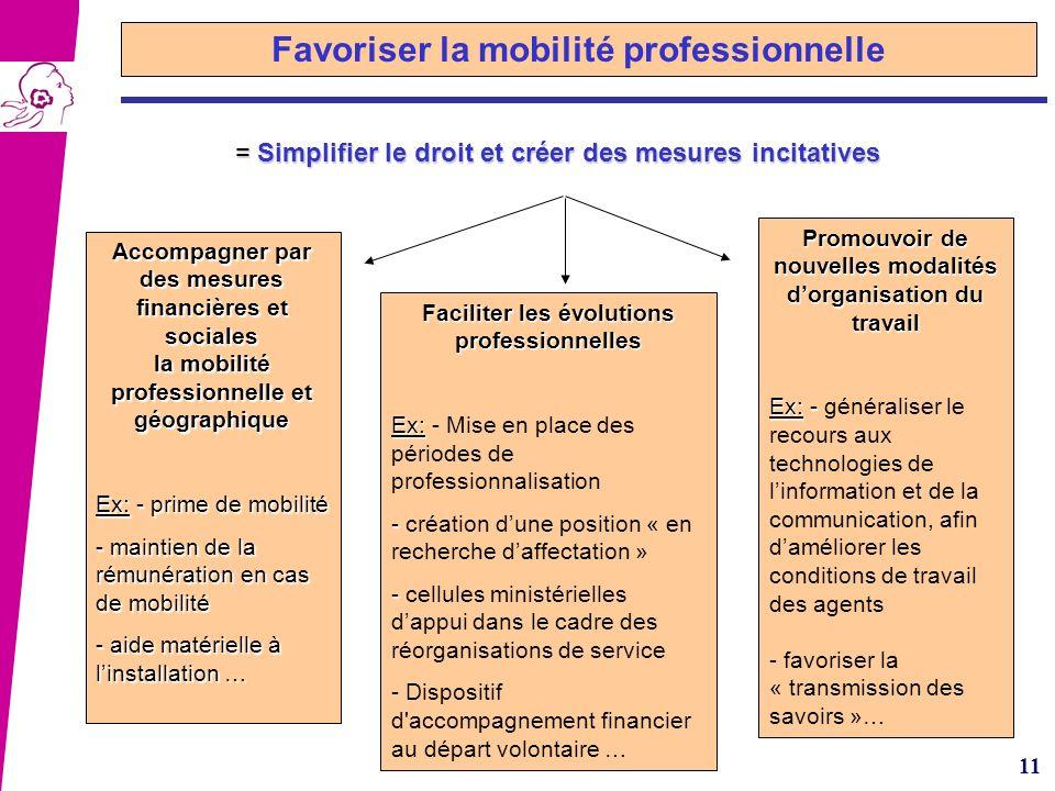 11 Favoriser la mobilité professionnelle = Simplifier le droit et créer des mesures incitatives = Simplifier le droit et créer des mesures incitatives
