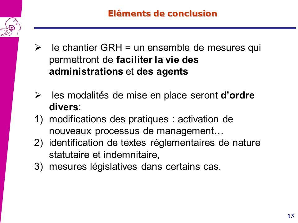 13 le chantier GRH = un ensemble de mesures qui permettront de faciliter la vie des administrations et des agents les modalités de mise en place seron