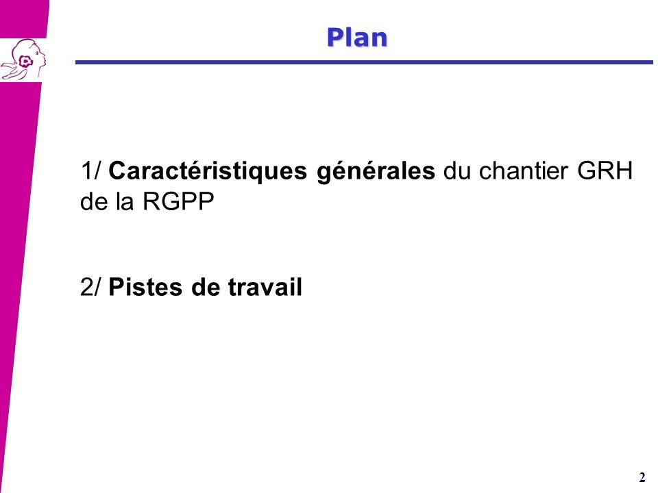 2Plan 1/ Caractéristiques générales du chantier GRH de la RGPP 2/ Pistes de travail