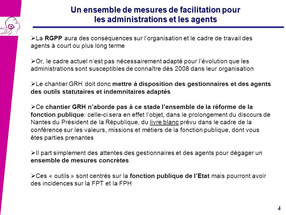 4 Un ensemble de mesures de facilitation pour les administrations et les agents La RGPP aura des conséquences sur lorganisation et le cadre de travail