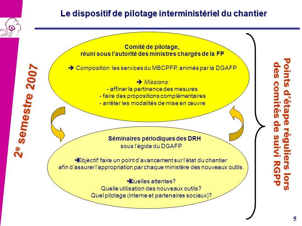 5 Le dispositif de pilotage interministériel du chantier Comité de pilotage, réuni sous lautorité des ministres chargés de la FP Composition: les services du MBCPFP, animés par la DGAFP Missions: - affiner la pertinence des mesures - faire des propositions complémentaires - arrêter les modalités de mise en œuvre Séminaires périodiques des DRH sous légide du DGAFP Objectif: faire un point davancement sur létat du chantier afin dassurer lappropriation par chaque ministère des nouveaux outils.