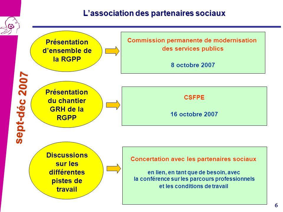 6 Lassociation des partenaires sociaux Concertation avec les partenaires sociaux en lien, en tant que de besoin, avec la conférence sur les parcours p