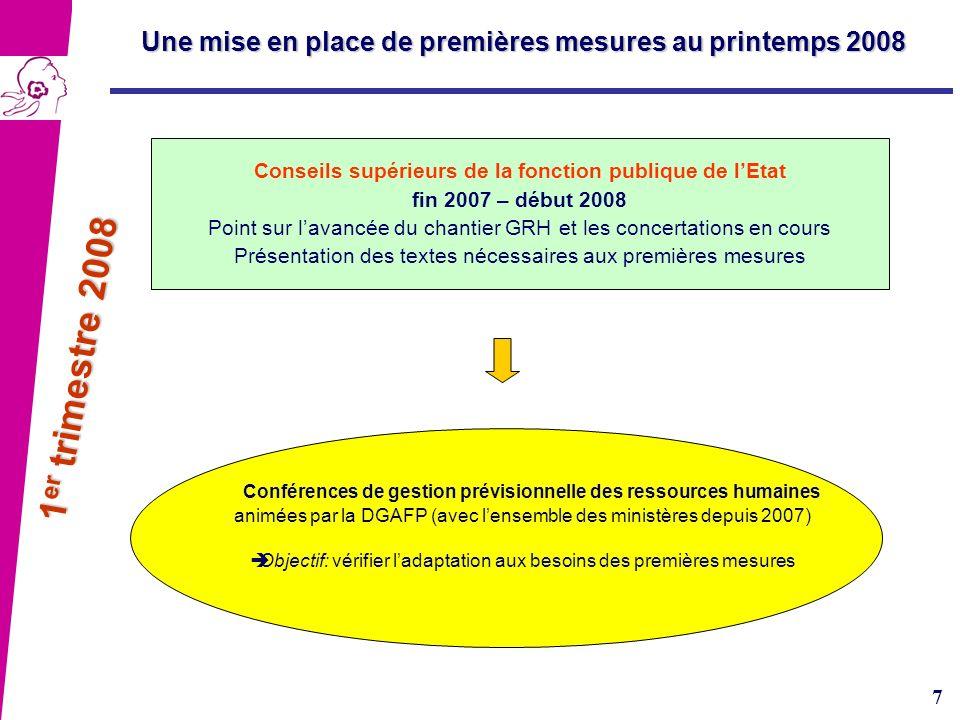 7 Une mise en place de premières mesures au printemps 2008 1 er trimestre 2008 Conférences de gestion prévisionnelle des ressources humaines animées p
