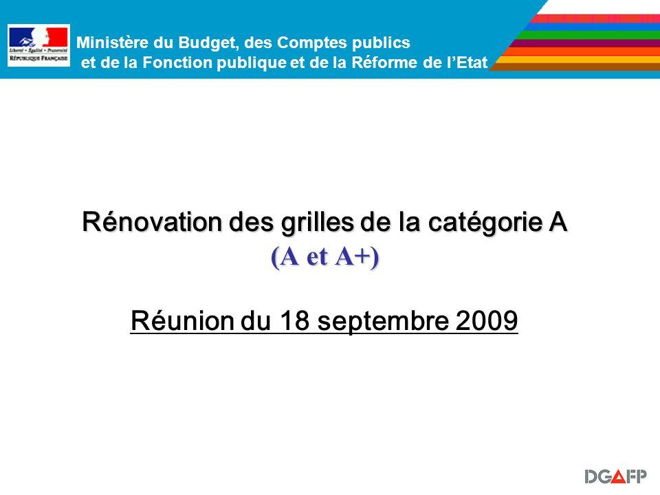 Ministère du Budget, des Comptes publics et de la Fonction publique et de la Réforme de lEtat Rénovation des grilles de la catégorie A (A et A+) Rénovation des grilles de la catégorie A (A et A+) Réunion du 18 septembre 2009