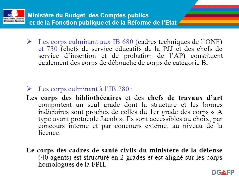 Ministère du Budget, des Comptes publics et de la Fonction publique et de la Réforme de lEtat Les corps culminant à lIB 660 : 79% des effectifs concer