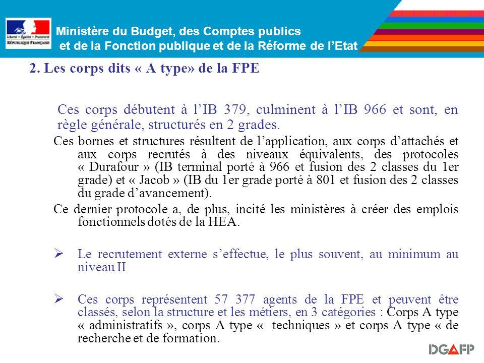 Ministère du Budget, des Comptes publics et de la Fonction publique et de la Réforme de lEtat Les corps culminant aux IB 680 (cadres techniques de lON