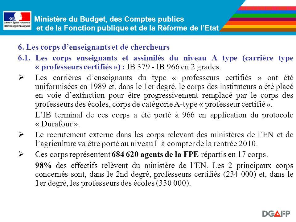 Ministère du Budget, des Comptes publics et de la Fonction publique et de la Réforme de lEtat Ces corps représentent 9 106 agents ainsi répartis :