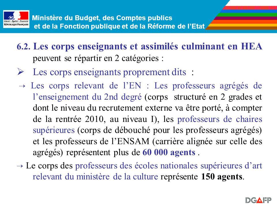 Ministère du Budget, des Comptes publics et de la Fonction publique et de la Réforme de lEtat 6. Les corps denseignants et de chercheurs 6.1. Les corp