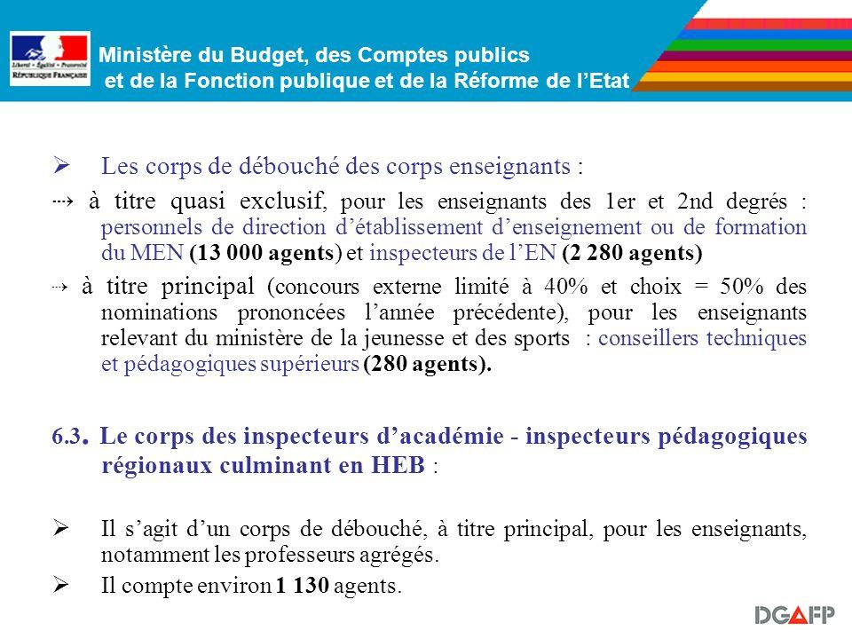 Ministère du Budget, des Comptes publics et de la Fonction publique et de la Réforme de lEtat 6.2. Les corps enseignants et assimilés culminant en HEA
