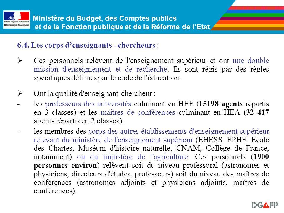 Ministère du Budget, des Comptes publics et de la Fonction publique et de la Réforme de lEtat Les corps de débouché des corps enseignants : à titre qu