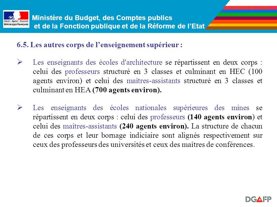 Ministère du Budget, des Comptes publics et de la Fonction publique et de la Réforme de lEtat 6.4. Les corps denseignants - chercheurs : Ces personnel