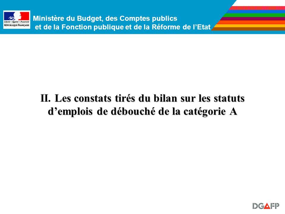 Ministère du Budget, des Comptes publics et de la Fonction publique et de la Réforme de lEtat 7. Les corps sous statut spécial dotés dune grille indic