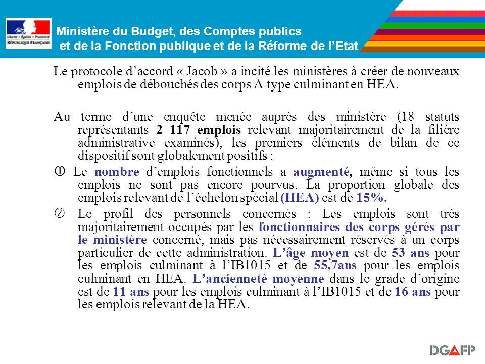 Ministère du Budget, des Comptes publics et de la Fonction publique et de la Réforme de lEtat Les constats tirés du bilan sur les statuts demplois de