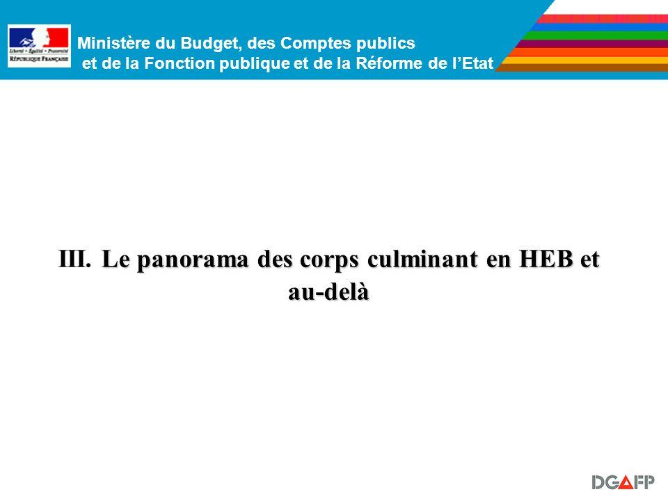 Ministère du Budget, des Comptes publics et de la Fonction publique et de la Réforme de lEtat Le protocole daccord « Jacob » a incité les ministères à
