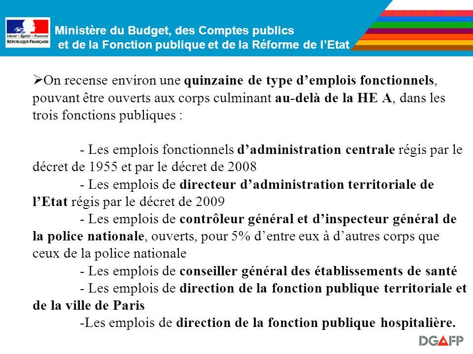Ministère du Budget, des Comptes publics et de la Fonction publique et de la Réforme de lEtat IV. Les emplois de débouché culminant au-delà de la HE A