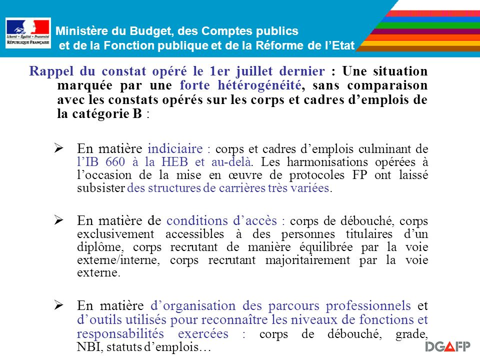 Ministère du Budget, des Comptes publics et de la Fonction publique et de la Réforme de lEtat I.Le panorama des corps de la FPE allant jusquà la HEA e