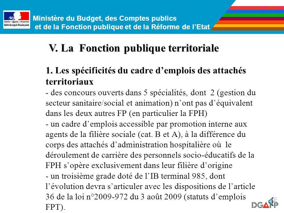 Ministère du Budget, des Comptes publics et de la Fonction publique et de la Réforme de lEtat Situation actuelle AC HC 966 HEB 901 966 SD DA CS DP EHN