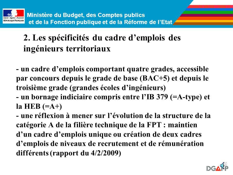 Ministère du Budget, des Comptes publics et de la Fonction publique et de la Réforme de lEtat 1. 1. Les spécificités du cadre demplois des attachés te