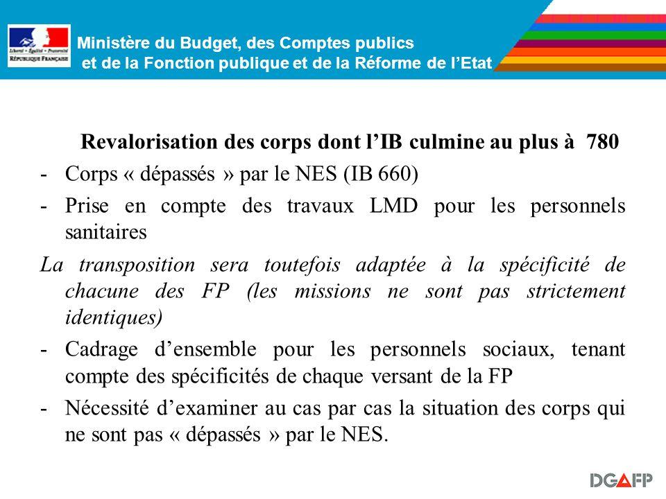 Ministère du Budget, des Comptes publics et de la Fonction publique et de la Réforme de lEtat VII. CHAMP DE LA NEGOCIATION Revalorisation des corps di
